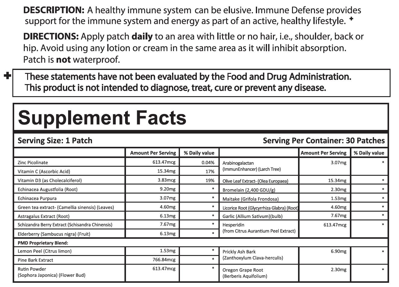Immune Defense Patch Ingredients